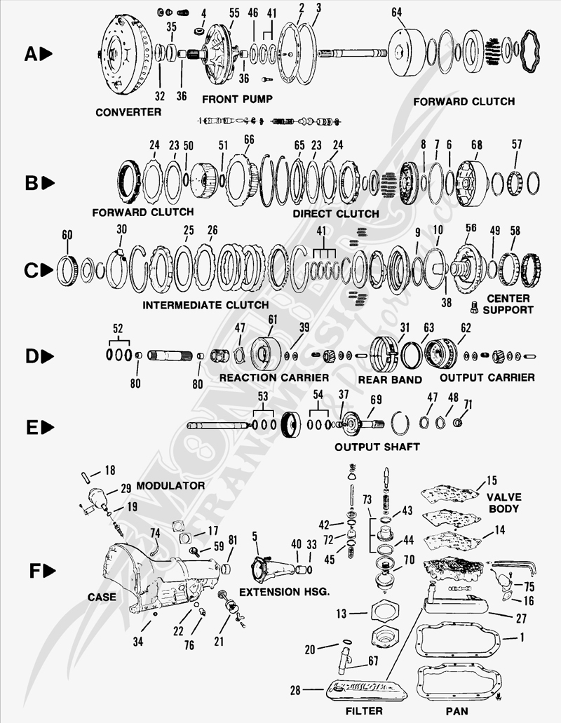 th400 monster transmission parts chevy turbo 400 diagram #9