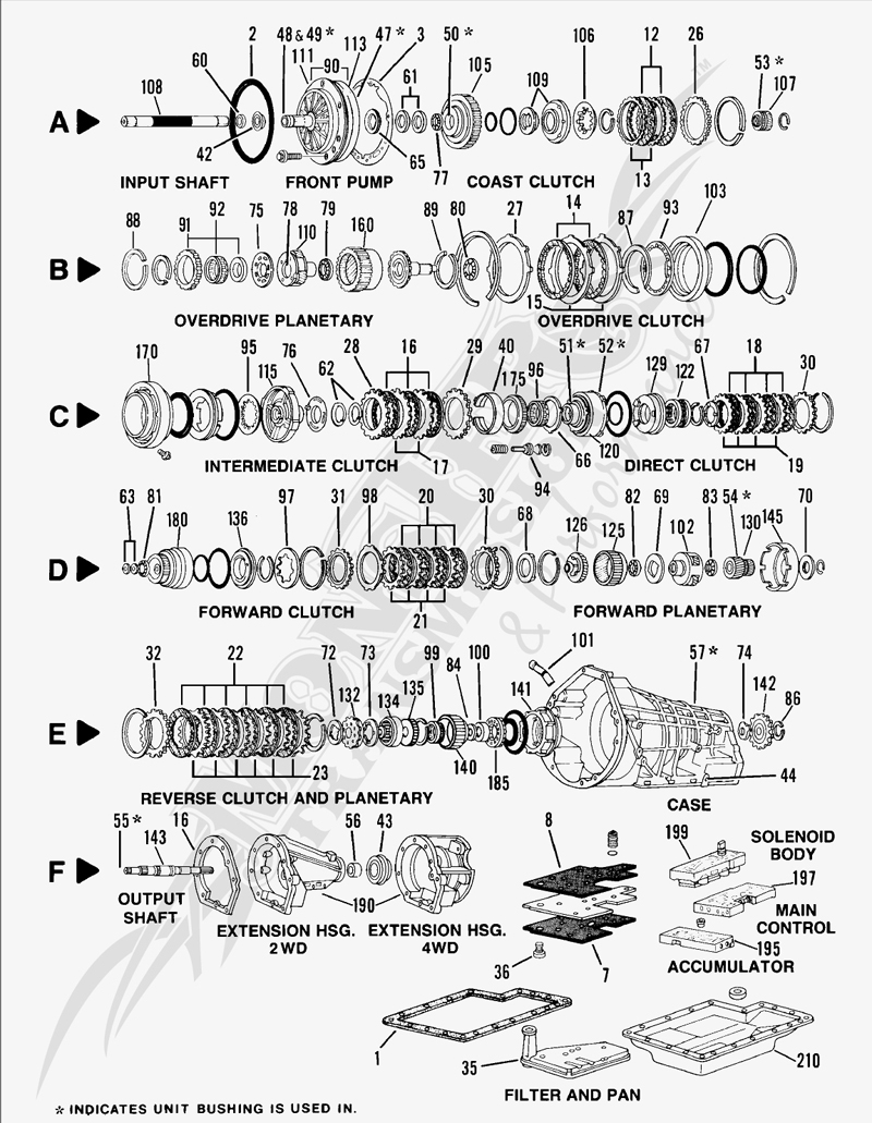aod transmission schematic 4t60e transmission schematic