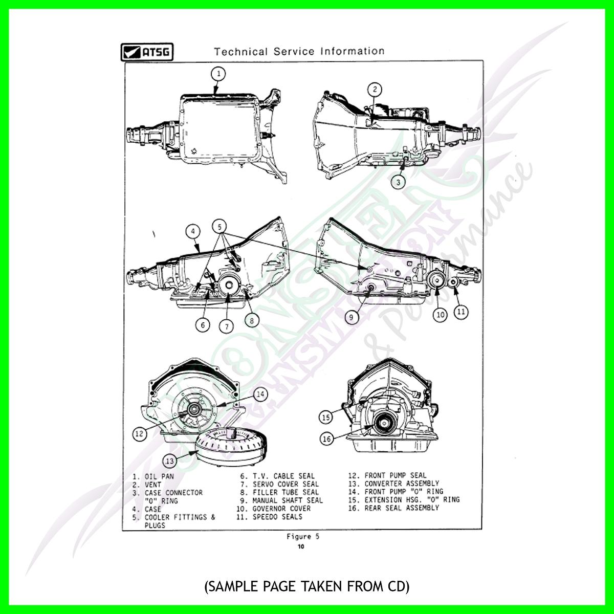 Atsg Manual 700r4